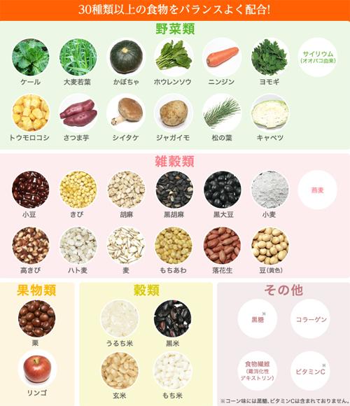 1食置き換えダイエット 美禅食ダイエット